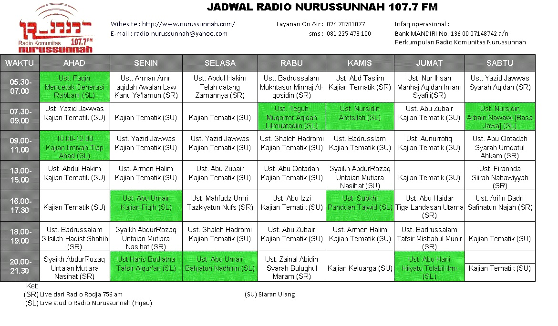 Jadwal Siaran Nurussunnah 107.7 FM